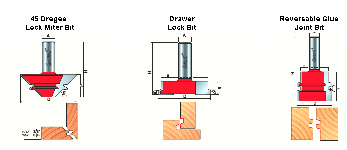 Freud 3 Piece Lock Joint Set